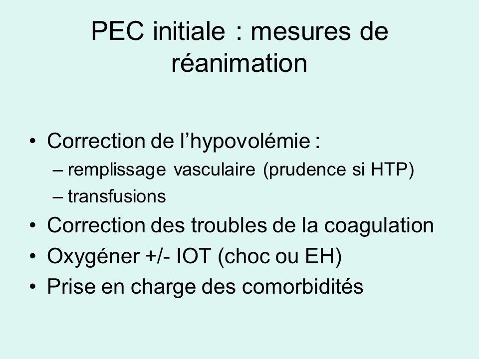 PEC initiale : mesures de réanimation Correction de lhypovolémie : –remplissage vasculaire (prudence si HTP) –transfusions Correction des troubles de