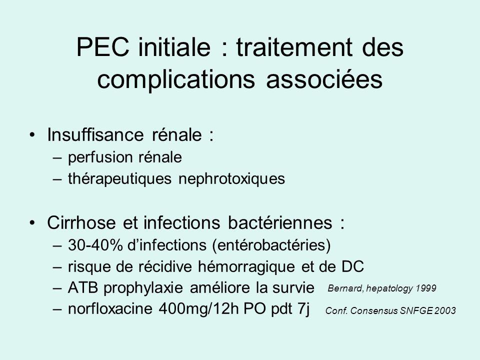 PEC initiale : traitement des complications associées Insuffisance rénale : –perfusion rénale –thérapeutiques nephrotoxiques Cirrhose et infections ba