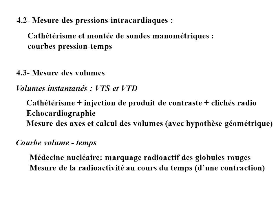 4.2- Mesure des pressions intracardiaques : Cathétérisme et montée de sondes manométriques : courbes pression-temps 4.3- Mesure des volumes Volumes in