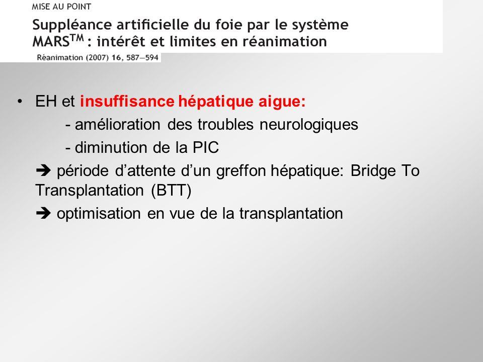 EH et insuffisance hépatique aigue: - amélioration des troubles neurologiques - diminution de la PIC période dattente dun greffon hépatique: Bridge To Transplantation (BTT) optimisation en vue de la transplantation