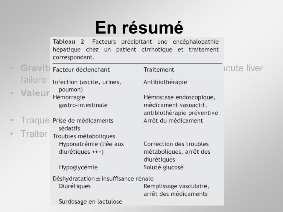 En résumé Gravité des EH type 1: hyperacute / acute / subacute liver failure Valeur pronostique des EH type 3 Traquer Traiter un facteur déclenchant