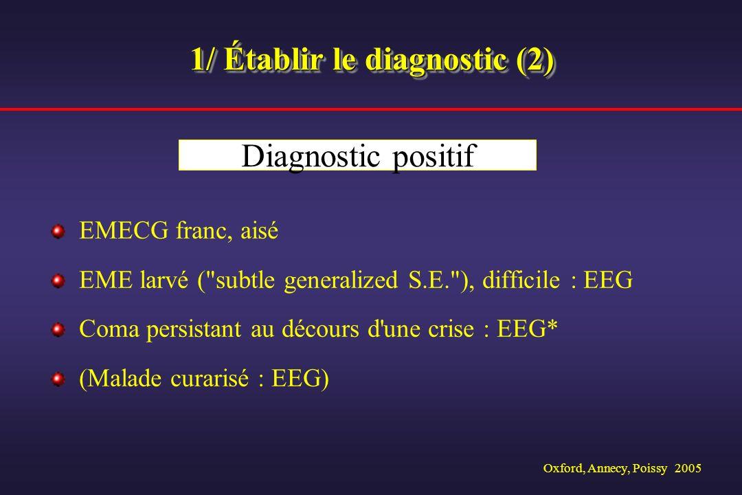 Oxford, Annecy, Poissy 2005 1/ Établir le diagnostic (2) EMECG franc, aisé EME larvé (