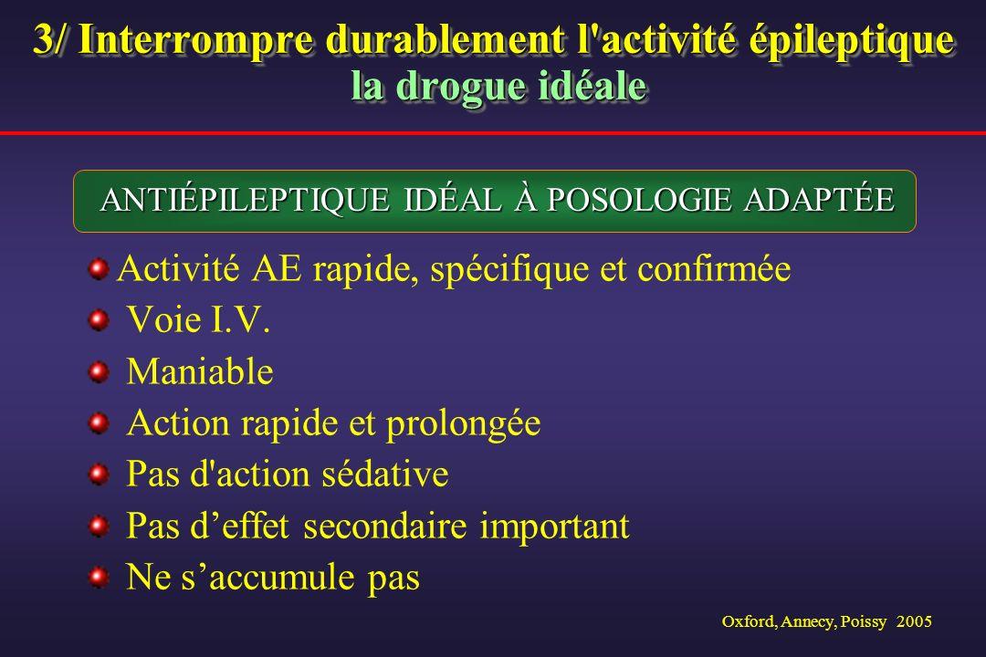 Oxford, Annecy, Poissy 2005 3/ Interrompre durablement l'activité épileptique la drogue idéale Activité AE rapide, spécifique et confirmée Voie I.V. M