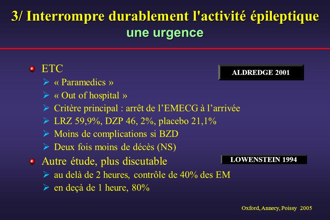 ETC « Paramedics » « Out of hospital » Critère principal : arrêt de lEMECG à larrivée LRZ 59,9%, DZP 46, 2%, placebo 21,1% Moins de complications si B