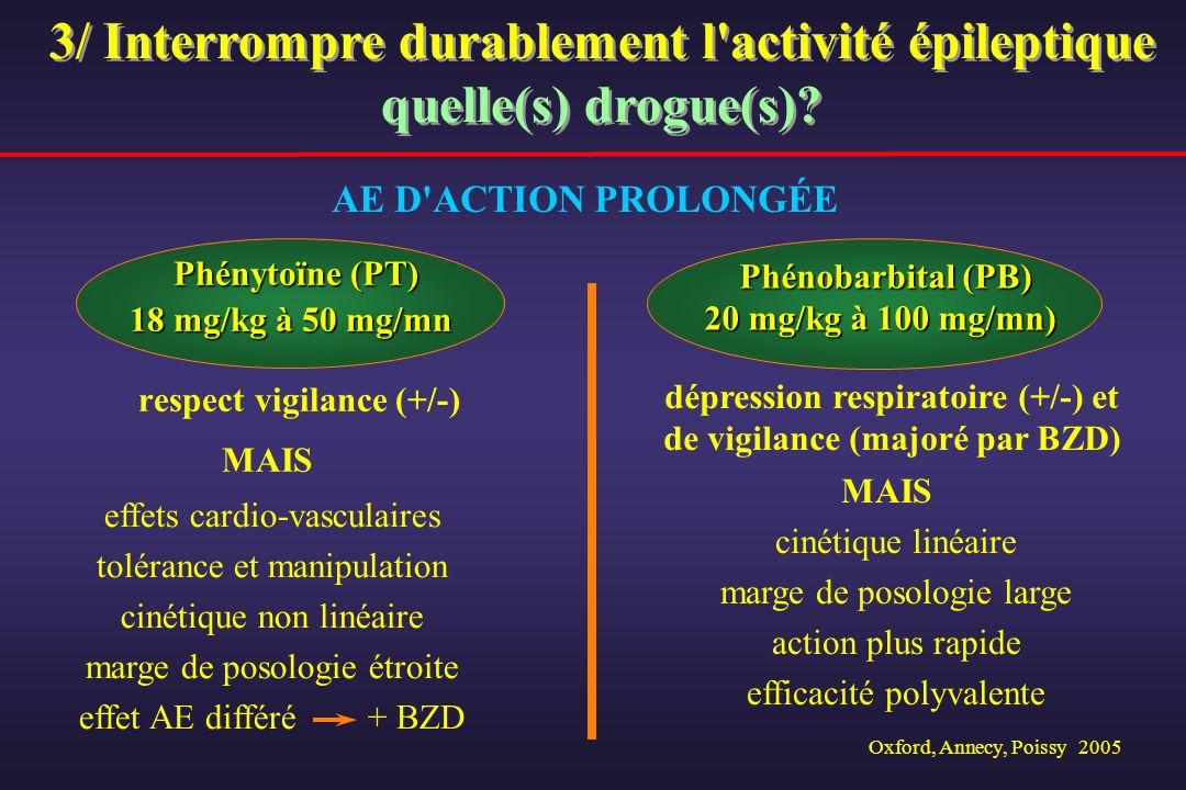 Oxford, Annecy, Poissy 2005 Phénytoïne (PT) 18 mg/kg à 50 mg/mn 18 mg/kg à 50 mg/mn respect vigilance (+/-) Phénobarbital (PB) 20 mg/kg à 100 mg/mn) 2