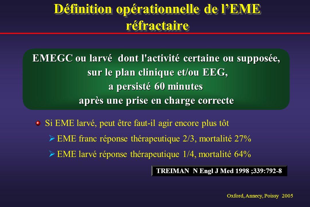Oxford, Annecy, Poissy 2005 Définition opérationnelle de lEME réfractaire Si EME larvé, peut être faut-il agir encore plus tôt EME franc réponse théra