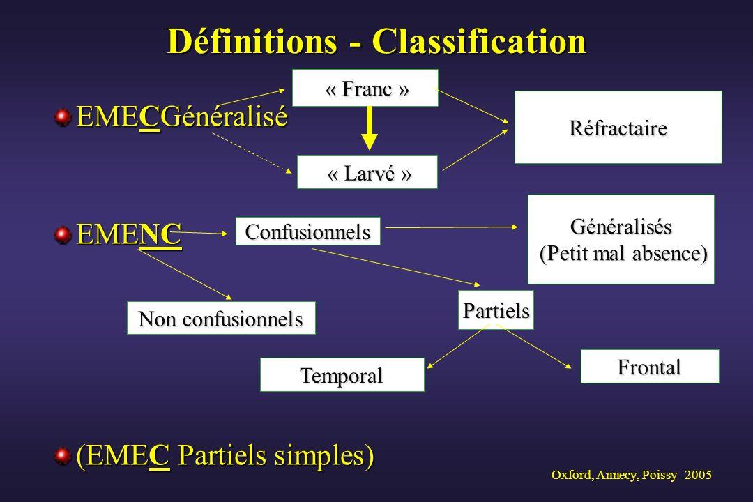 Oxford, Annecy, Poissy 2005 Définitions - Classification EMECGénéralisé EMENC (EMEC Partiels simples) « Franc » « Franc » « Larvé » « Larvé » Réfracta
