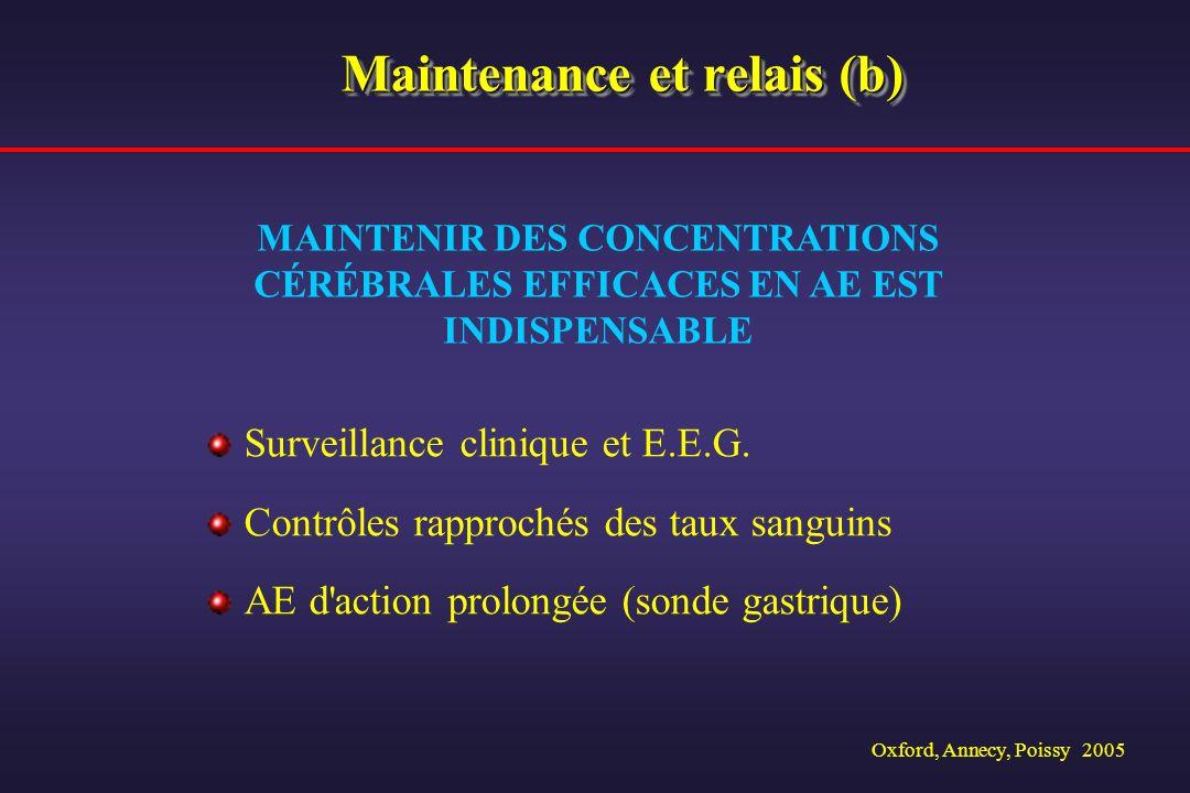 Oxford, Annecy, Poissy 2005 Maintenance et relais (b) Surveillance clinique et E.E.G. Contrôles rapprochés des taux sanguins AE d'action prolongée (so