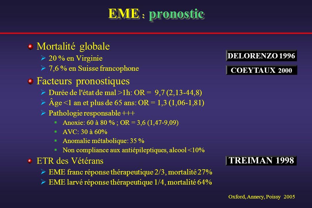 Oxford, Annecy, Poissy 2005 EMEpronostic EME : pronostic Mortalité globale 20 % en Virginie 7,6 % en Suisse francophone Facteurs pronostiques Durée de