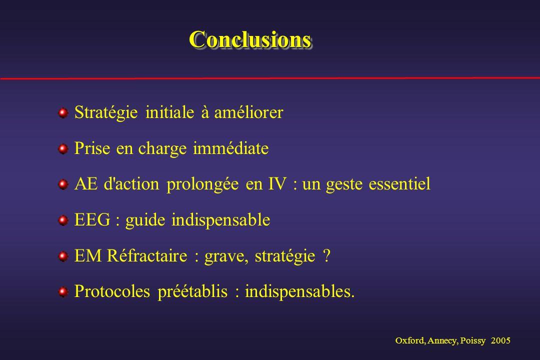 Oxford, Annecy, Poissy 2005 ConclusionsConclusions Stratégie initiale à améliorer Prise en charge immédiate AE d'action prolongée en IV : un geste ess