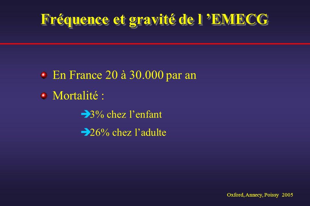 Oxford, Annecy, Poissy 2005 EMEpronostic EME : pronostic Mortalité globale 20 % en Virginie 7,6 % en Suisse francophone Facteurs pronostiques Durée de l état de mal >1h: OR = 9,7 (2,13-44,8) Âge <1 an et plus de 65 ans: OR = 1,3 (1,06-1,81) Pathologie responsable +++ Anoxie: 60 à 80 % ; OR = 3,6 (1,47-9,09) AVC: 30 à 60% Anomalie métabolique: 35 % Non compliance aux antiépileptiques, alcool <10% ETR des Vétérans EME franc réponse thérapeutique 2/3, mortalité 27% EME larvé réponse thérapeutique 1/4, mortalité 64% COEYTAUX 2000 DELORENZO 1996 TREIMAN 1998
