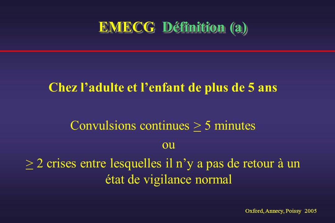 Oxford, Annecy, Poissy 2005 EMECG Définition (a) Chez ladulte et lenfant de plus de 5 ans Convulsions continues > 5 minutes ou > 2 crises entre lesque