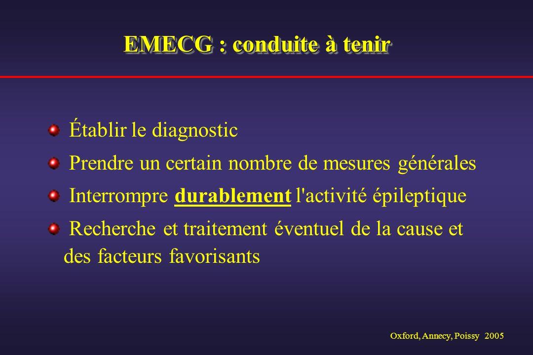 Oxford, Annecy, Poissy 2005 EMECG : conduite à tenir Établir le diagnostic Prendre un certain nombre de mesures générales Interrompre durablement l'ac