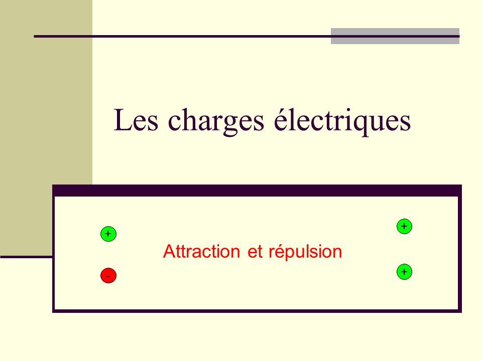Les charges électriques Attraction et répulsion + - + +