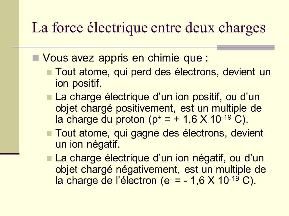 La force électrique entre deux charges Vous avez appris en chimie que : Tout atome, qui perd des électrons, devient un ion positif. La charge électriq