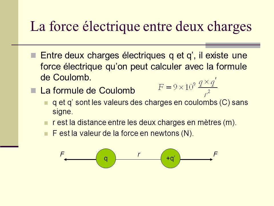 La force électrique entre deux charges Entre deux charges électriques q et q, il existe une force électrique quon peut calculer avec la formule de Cou