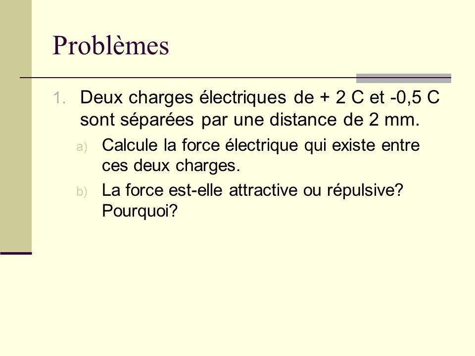 Problèmes 1. Deux charges électriques de + 2 C et -0,5 C sont séparées par une distance de 2 mm. a) Calcule la force électrique qui existe entre ces d