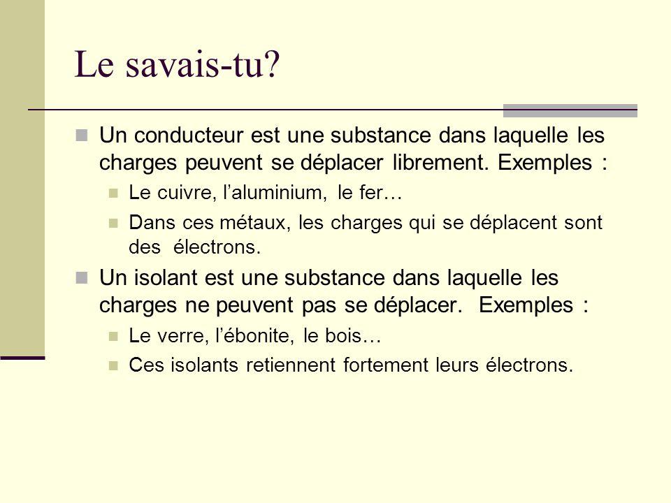 Le savais-tu? Un conducteur est une substance dans laquelle les charges peuvent se déplacer librement. Exemples : Le cuivre, laluminium, le fer… Dans