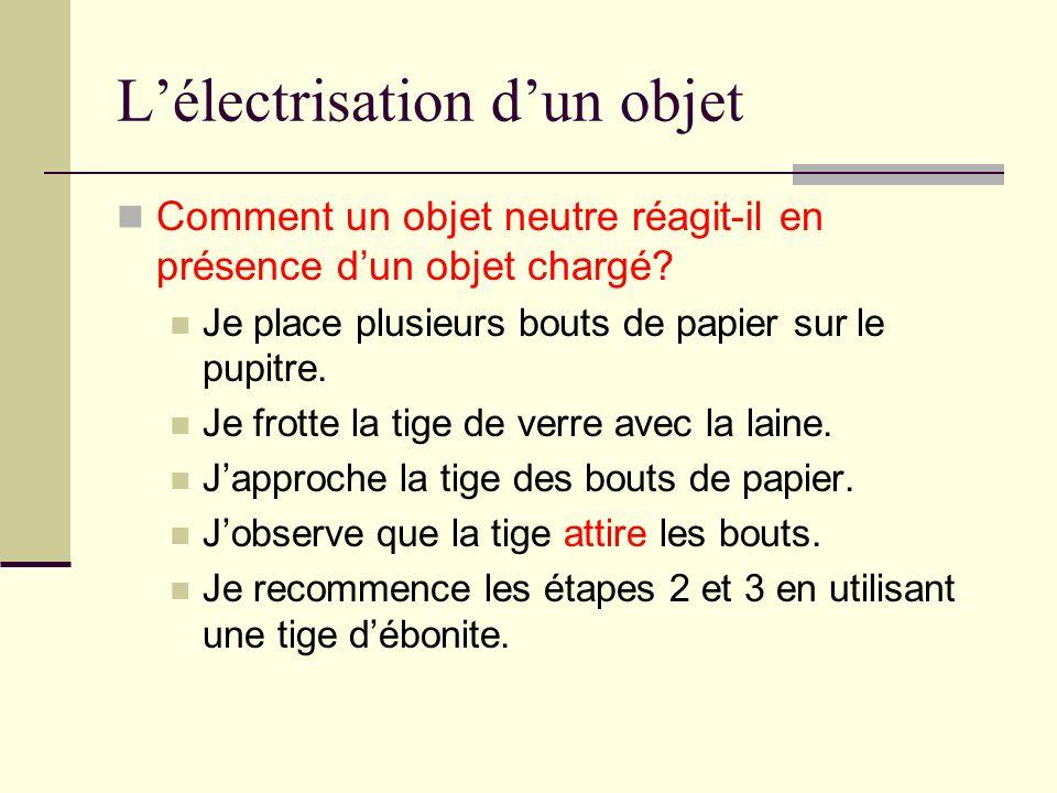 Exemple Les deux ions Na + et Cl - se lient par une liaison ionique qui est une force électrique entre deux charges de signes contraires.