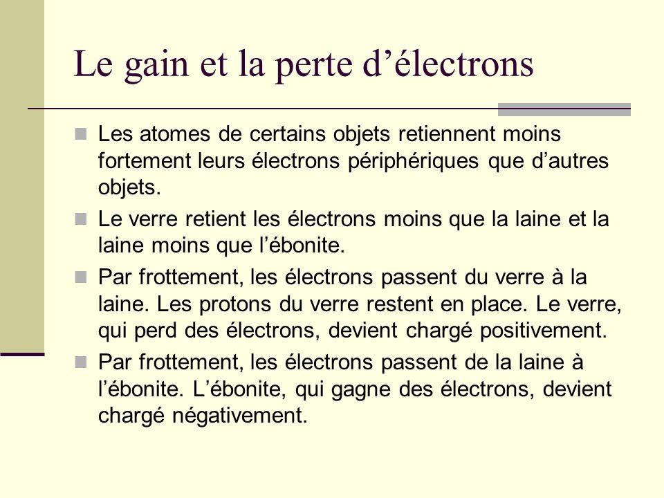 Le gain et la perte délectrons Les atomes de certains objets retiennent moins fortement leurs électrons périphériques que dautres objets. Le verre ret