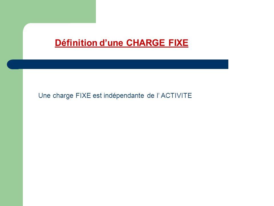Définition dune CHARGE FIXE Une charge FIXE est indépendante de l ACTIVITE