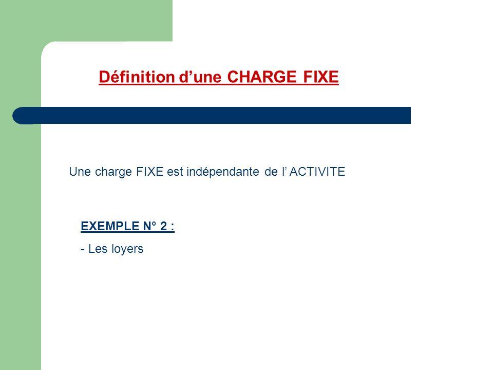 Définition dune CHARGE FIXE Une charge FIXE est indépendante de l ACTIVITE EXEMPLE N° 2 : - Les loyers