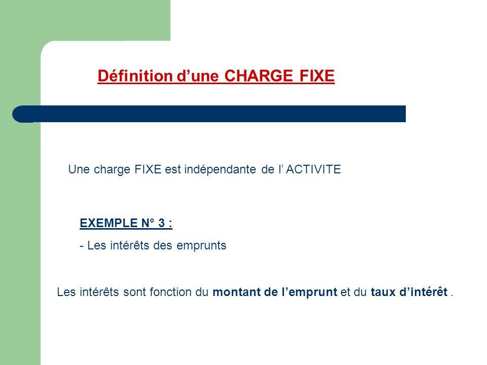 Définition dune CHARGE FIXE Une charge FIXE est indépendante de l ACTIVITE EXEMPLE N° 3 : - Les intérêts des emprunts Les intérêts sont fonction du montant de lemprunt et du taux dintérêt.