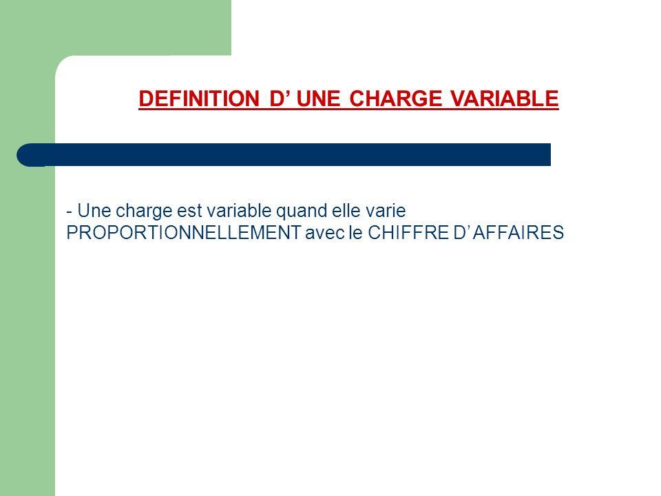 DEFINITION D UNE CHARGE VARIABLE - Une charge est variable quand elle varie PROPORTIONNELLEMENT avec le CHIFFRE D AFFAIRES