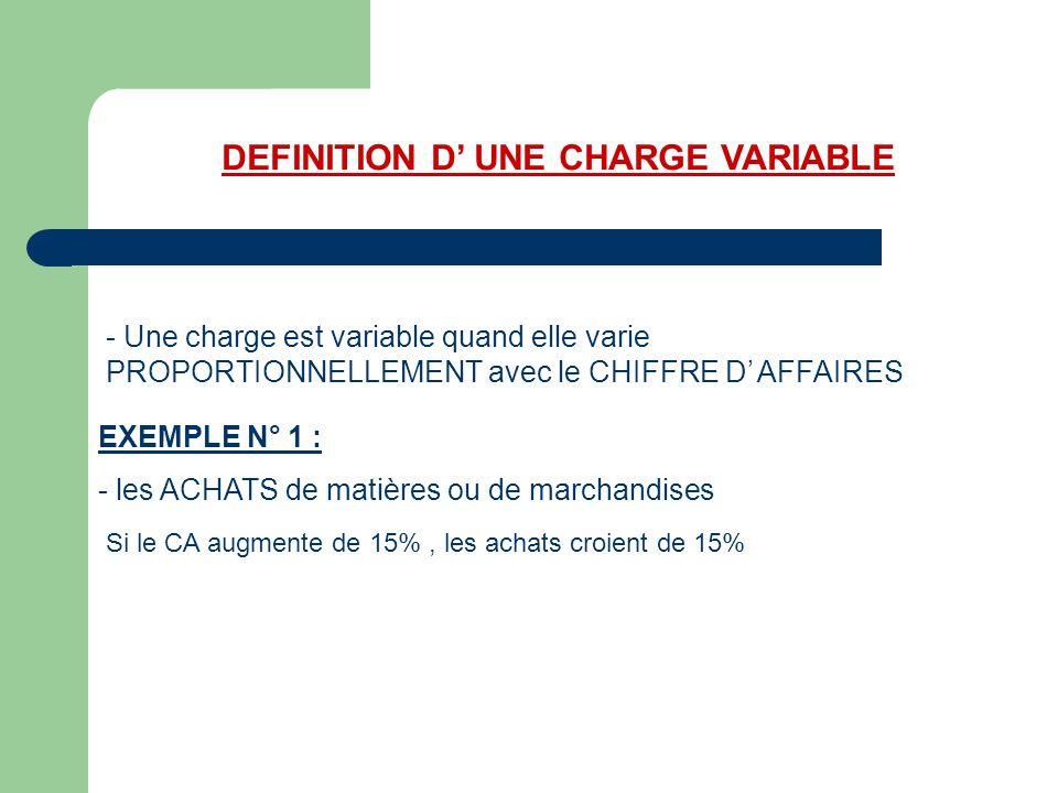 DEFINITION D UNE CHARGE VARIABLE - Une charge est variable quand elle varie PROPORTIONNELLEMENT avec le CHIFFRE D AFFAIRES EXEMPLE N° 2: les commissions sur le CA des représentants