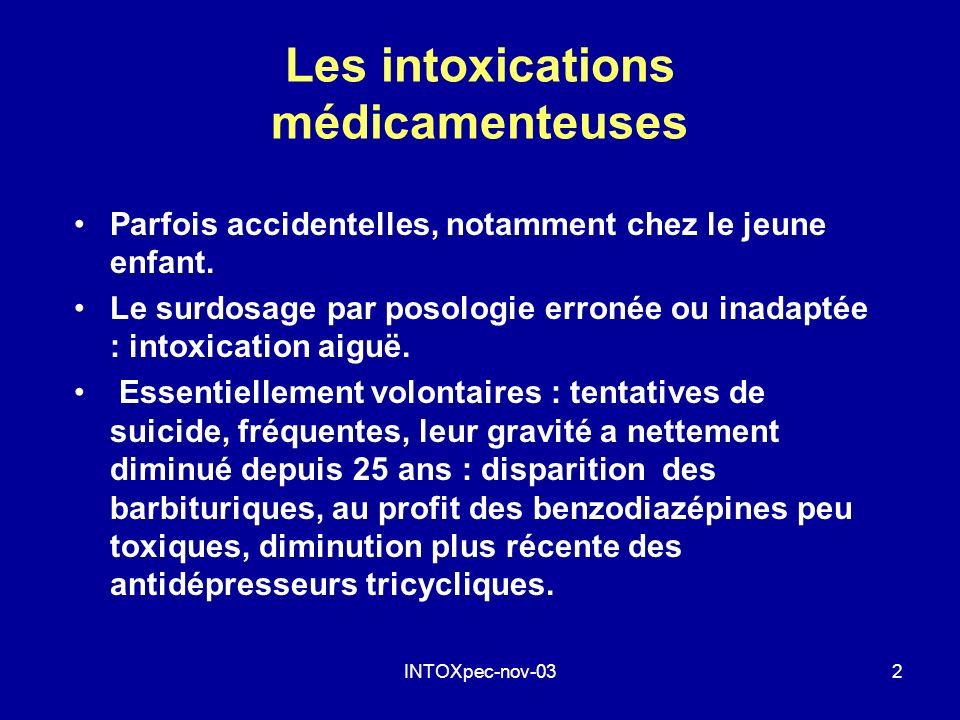 INTOXpec-nov-032 Les intoxications médicamenteuses Parfois accidentelles, notamment chez le jeune enfant. Le surdosage par posologie erronée ou inadap