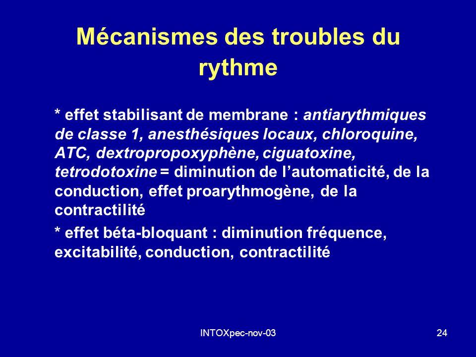 INTOXpec-nov-0324 Mécanismes des troubles du rythme * effet stabilisant de membrane : antiarythmiques de classe 1, anesthésiques locaux, chloroquine,