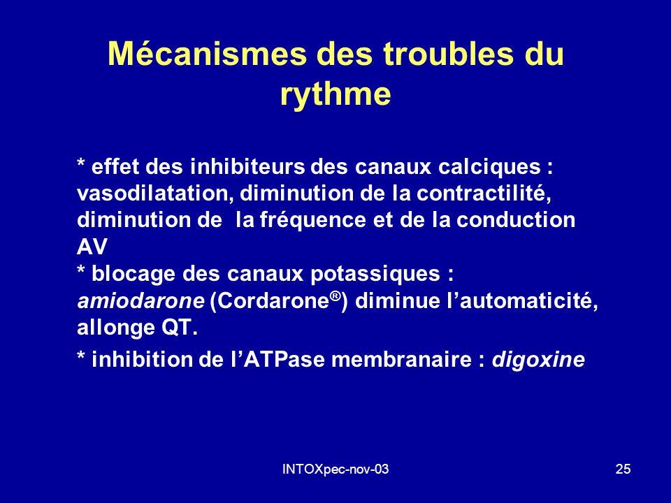 INTOXpec-nov-0325 Mécanismes des troubles du rythme * effet des inhibiteurs des canaux calciques : vasodilatation, diminution de la contractilité, dim