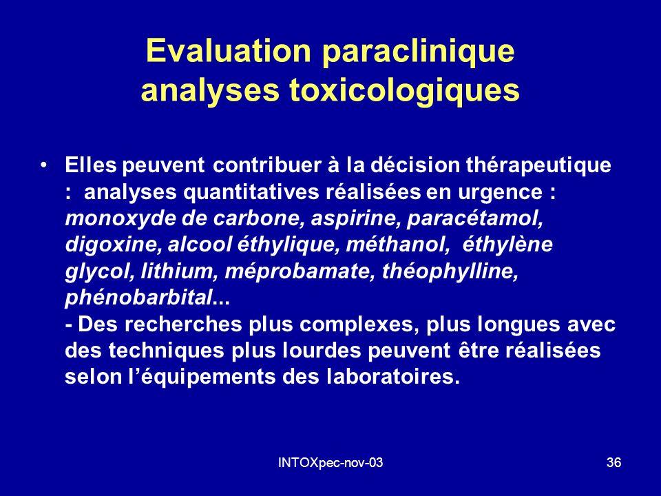 INTOXpec-nov-0336 Evaluation paraclinique analyses toxicologiques Elles peuvent contribuer à la décision thérapeutique : analyses quantitatives réalis