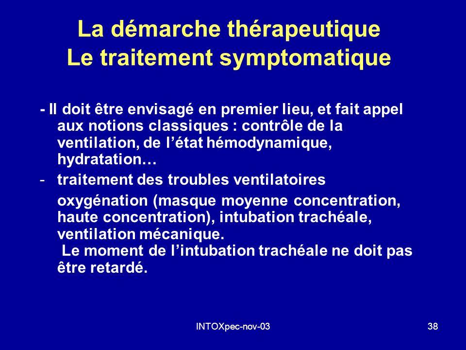 INTOXpec-nov-0338 La démarche thérapeutique Le traitement symptomatique - Il doit être envisagé en premier lieu, et fait appel aux notions classiques