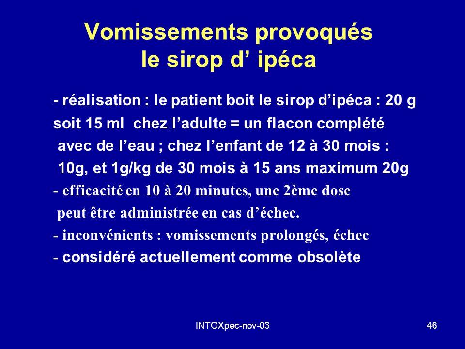 INTOXpec-nov-0346 Vomissements provoqués le sirop d ipéca - réalisation : le patient boit le sirop dipéca : 20 g soit 15 ml chez ladulte = un flacon c