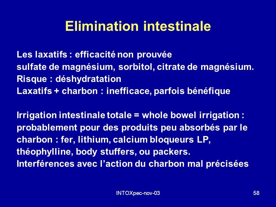 INTOXpec-nov-0358 Elimination intestinale Les laxatifs : efficacité non prouvée sulfate de magnésium, sorbitol, citrate de magnésium. Risque : déshydr