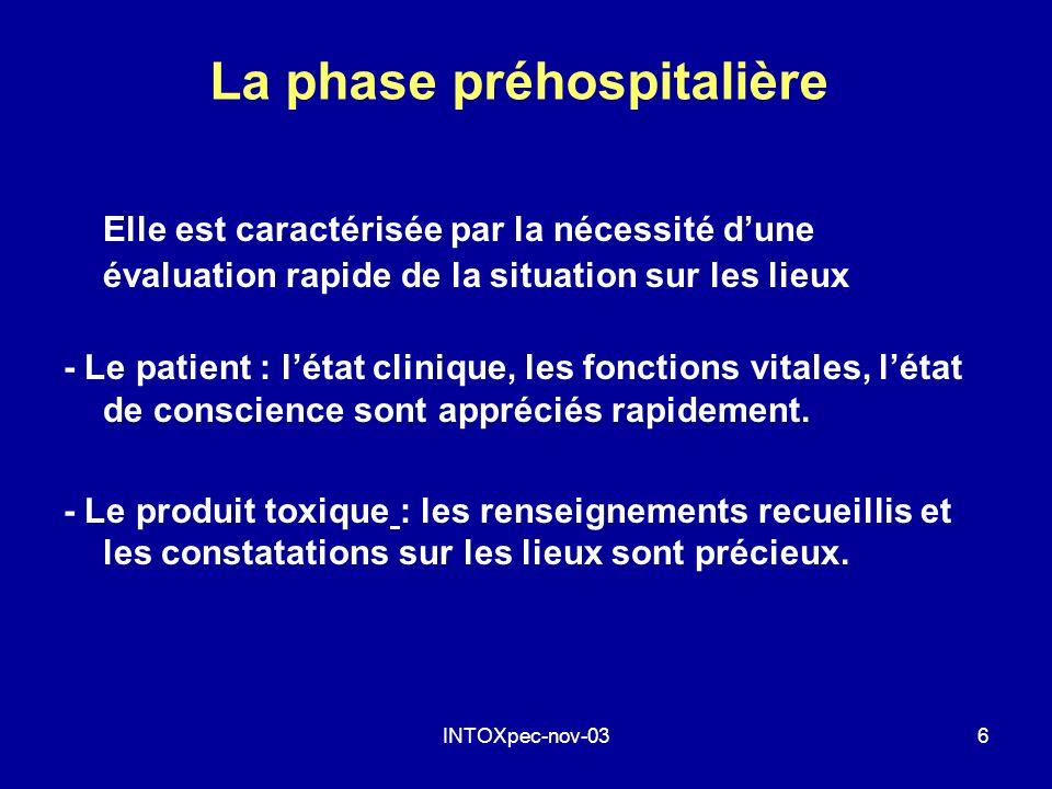 INTOXpec-nov-036 La phase préhospitalière Elle est caractérisée par la nécessité dune évaluation rapide de la situation sur les lieux - Le patient : l