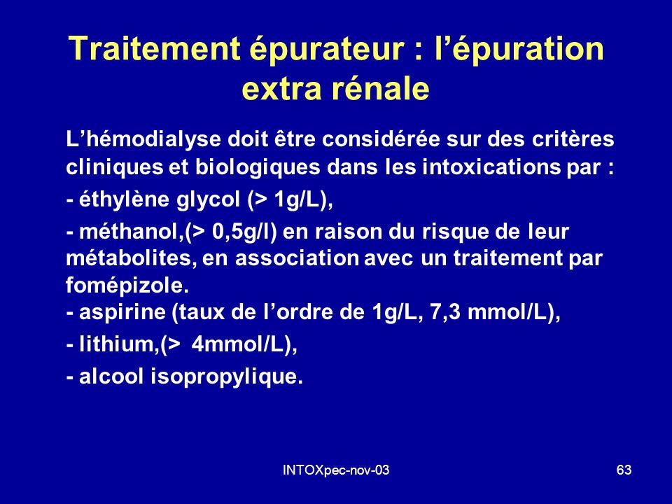 INTOXpec-nov-0363 Traitement épurateur : lépuration extra rénale Lhémodialyse doit être considérée sur des critères cliniques et biologiques dans les