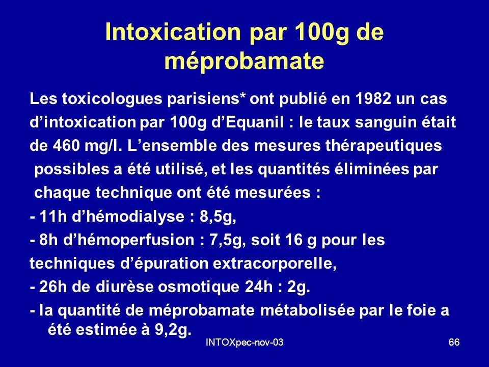 INTOXpec-nov-0366 Intoxication par 100g de méprobamate Les toxicologues parisiens* ont publié en 1982 un cas dintoxication par 100g dEquanil : le taux