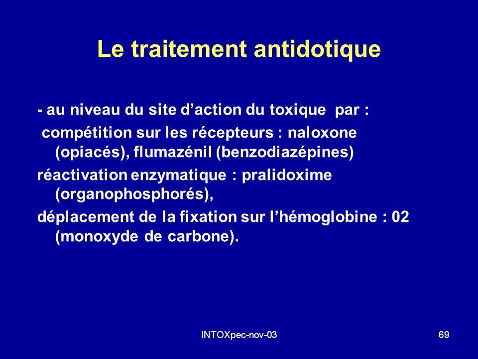 INTOXpec-nov-0369 Le traitement antidotique - au niveau du site daction du toxique par : compétition sur les récepteurs : naloxone (opiacés), flumazén