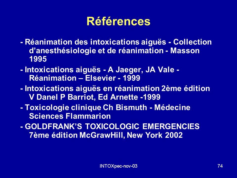 INTOXpec-nov-0374 Références - Réanimation des intoxications aiguës - Collection danesthésiologie et de réanimation - Masson 1995 - Intoxications aigu
