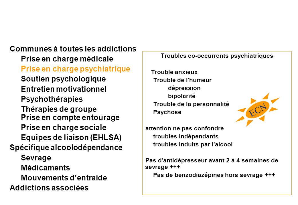Troubles co-occurrents psychiatriques Trouble anxieux Trouble de l'humeur dépression bipolarité Trouble de la personnalité Psychose attention ne pas c