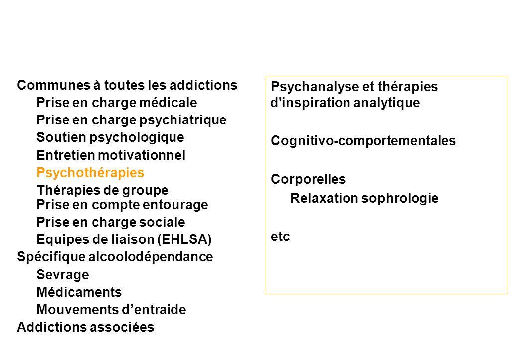 Psychanalyse et thérapies d'inspiration analytique Cognitivo-comportementales Corporelles Relaxation sophrologie etc Communes à toutes les addictions