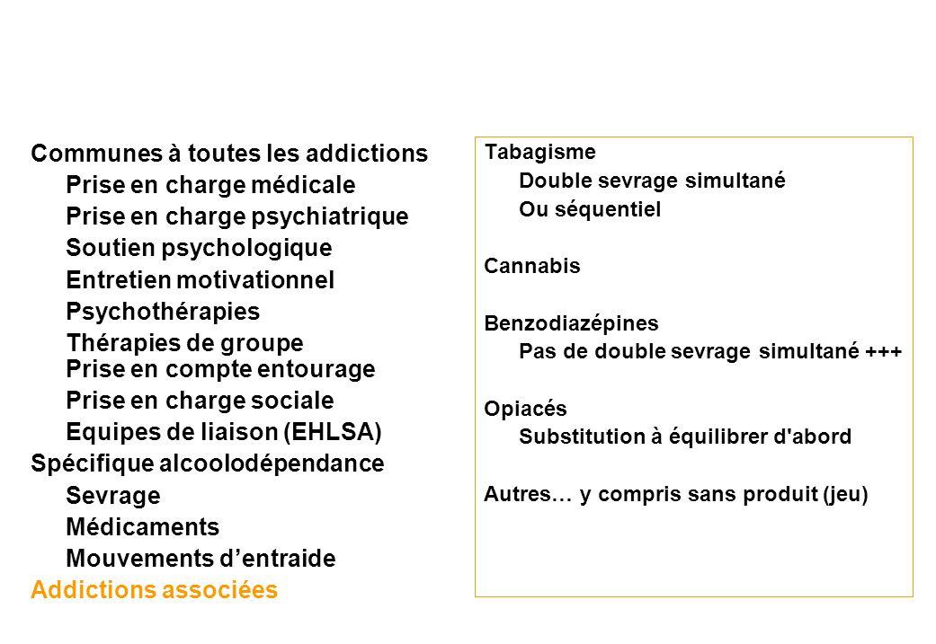 Tabagisme Double sevrage simultané Ou séquentiel Cannabis Benzodiazépines Pas de double sevrage simultané +++ Opiacés Substitution à équilibrer d'abor