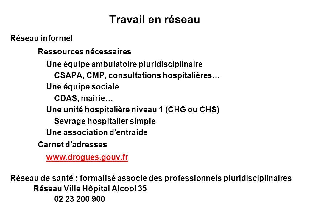Travail en réseau Réseau informel Ressources nécessaires Une équipe ambulatoire pluridisciplinaire CSAPA, CMP, consultations hospitalières… Une équipe