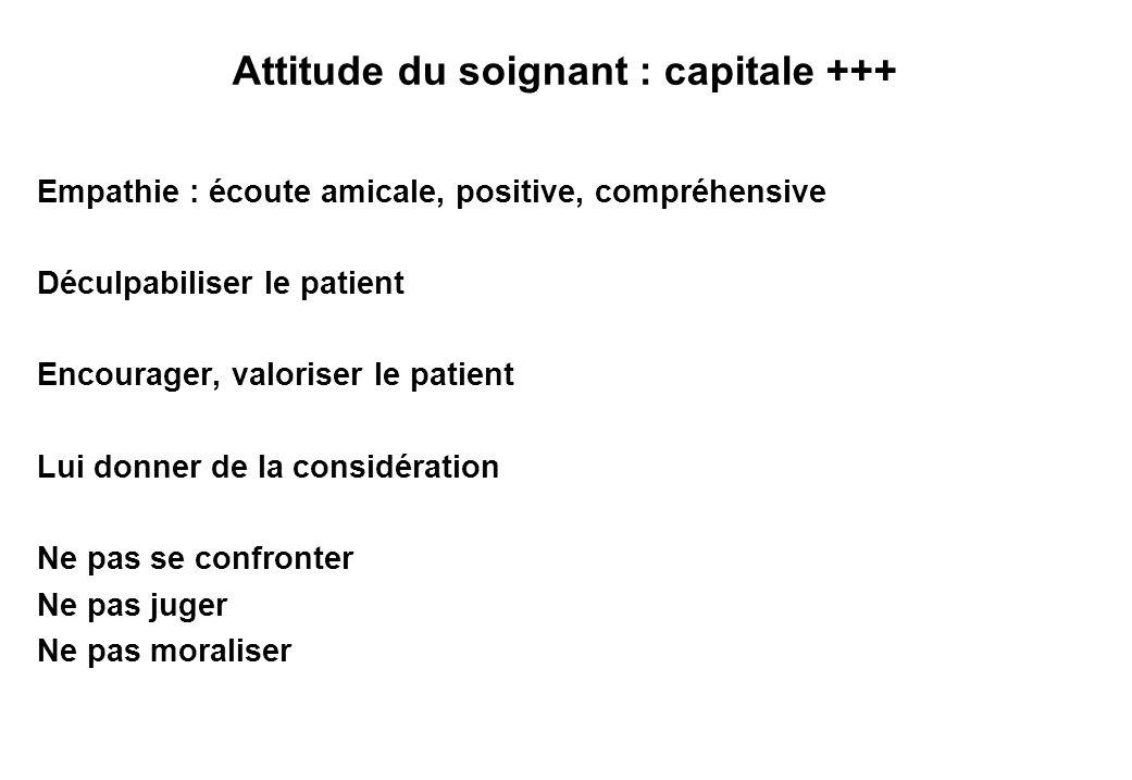 Attitude du soignant : capitale +++ Empathie : écoute amicale, positive, compréhensive Déculpabiliser le patient Encourager, valoriser le patient Lui