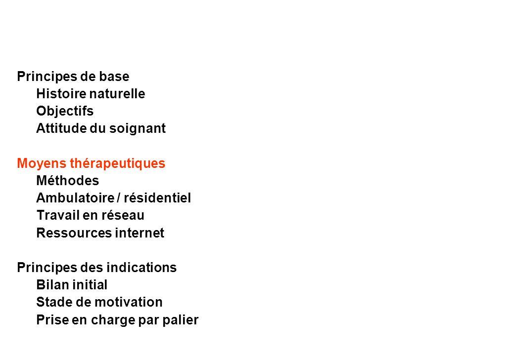 Principes de base Histoire naturelle Objectifs Attitude du soignant Moyens thérapeutiques Méthodes Ambulatoire / résidentiel Travail en réseau Ressources internet Principes des indications Bilan initial Stade de motivation Prise en charge par palier