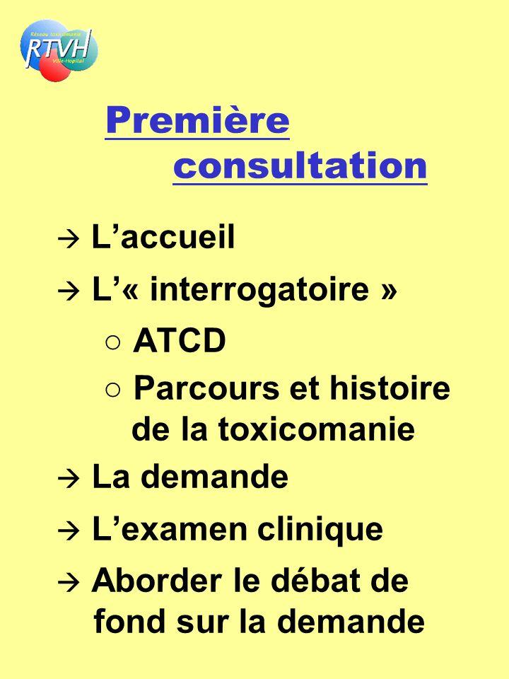 Première consultation Laccueil L« interrogatoire » ATCD Parcours et histoire de la toxicomanie La demande Lexamen clinique Aborder le débat de fond su