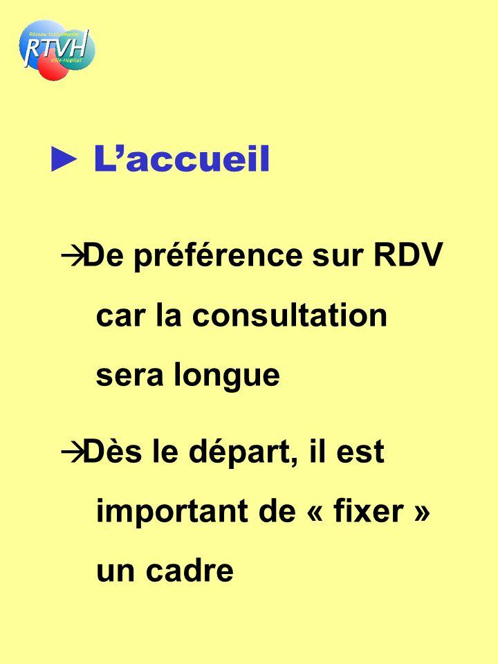 Laccueil De préférence sur RDV car la consultation sera longue Dès le départ, il est important de « fixer » un cadre