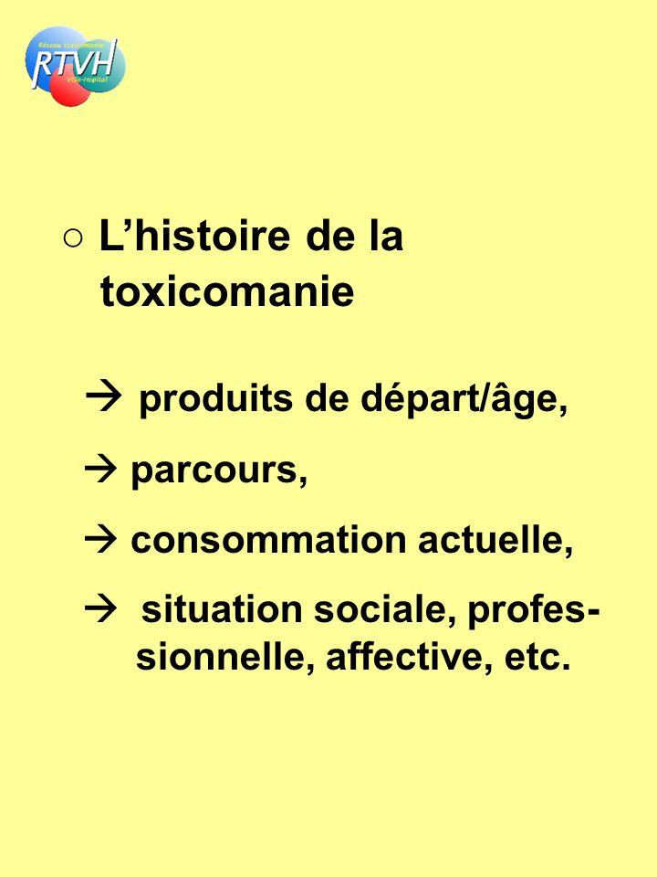 Lhistoire de la toxicomanie produits de départ/âge, parcours, consommation actuelle, situation sociale, profes- sionnelle, affective, etc.